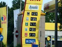 Zmiana dotycząca opłaty emisyjnej