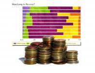 Prace MF nad obligacjami kapitałowymi